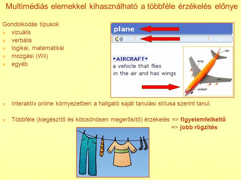 Multimédiás elemekkel kihasználható a többféle érzékelés előnye Gondolkodás típusok vizuális verbális logikai, matematikai mozgási (Wii) egyéb Interak