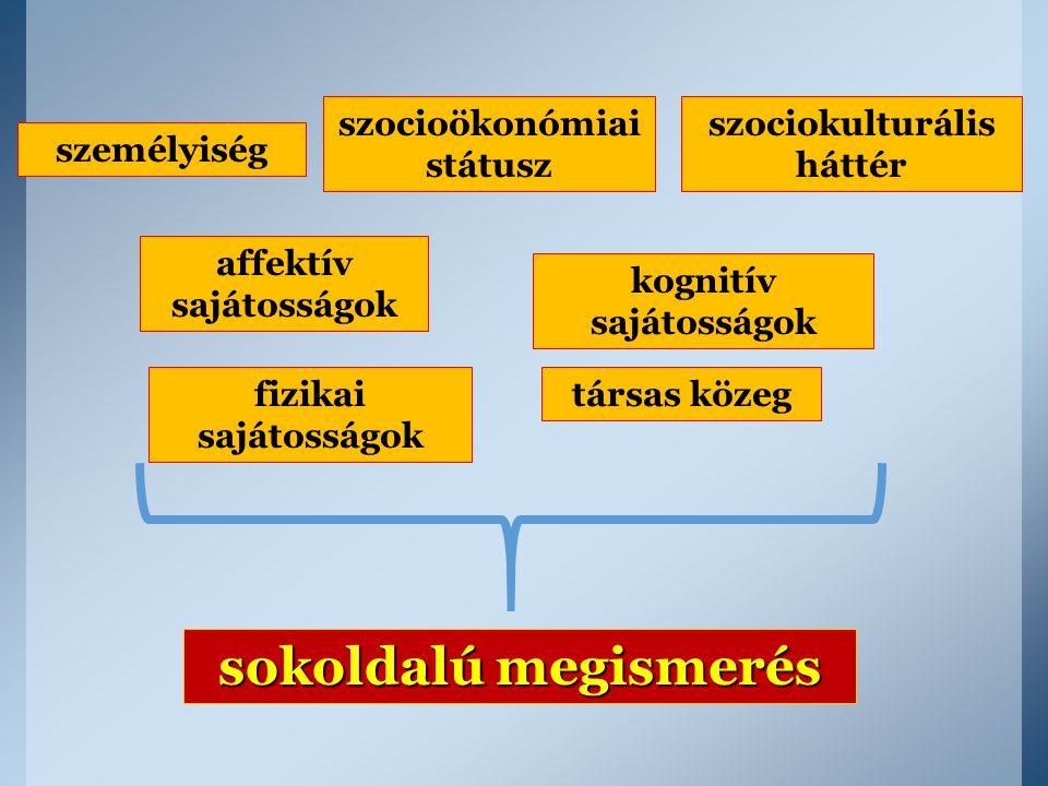 személyiség szocioökonómiai státusz szociokulturális háttér kognitív sajátosságok affektív sajátosságok fizikai sajátosságok társas közeg sokoldalú me