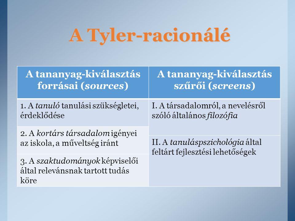 A Tyler-racionálé A tananyag-kiválasztás forrásai (sources) A tananyag-kiválasztás szűrői (screens) 1. A tanuló tanulási szükségletei, érdeklődése I.
