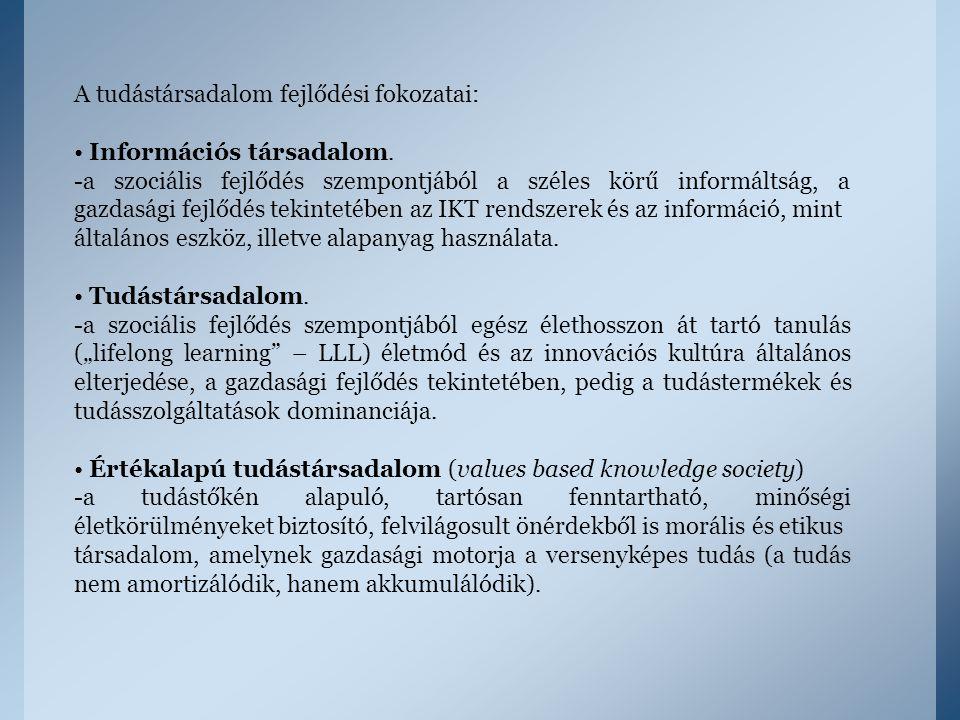 A tudástársadalom fejlődési fokozatai: Információs társadalom. -a szociális fejlődés szempontjából a széles körű informáltság, a gazdasági fejlődés te