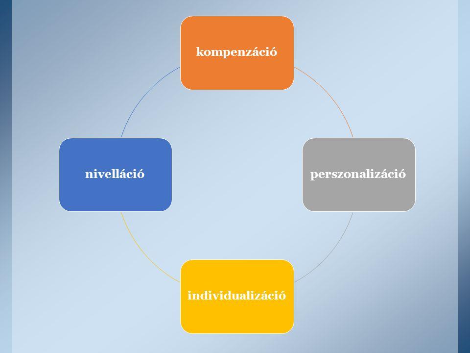 kompenzációperszonalizációindividualizációnivelláció