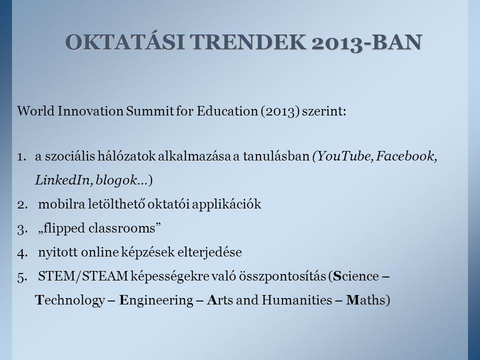 OKTATÁSI TRENDEK 2013-BAN World Innovation Summit for Education (2013) szerint: 1.a szociális hálózatok alkalmazása a tanulásban (YouTube, Facebook, L