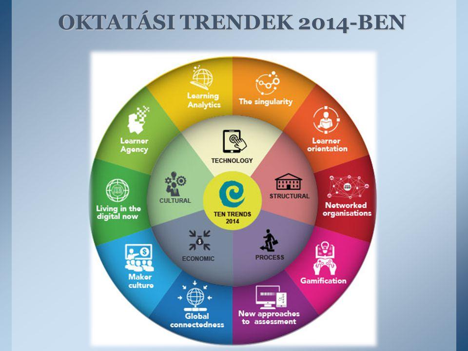 OKTATÁSI TRENDEK 2014-BEN