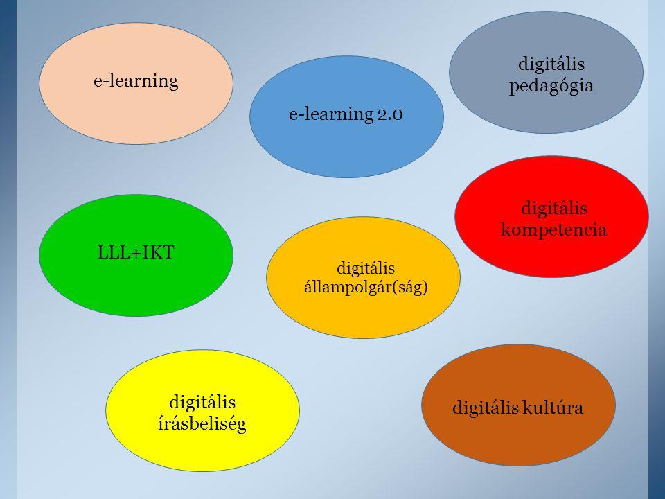 e-learning e-learning 2.0 digitális pedagógia LLL+IKT digitális állampolgár(ság) digitális írásbeliség digitális kultúra digitális kompetencia