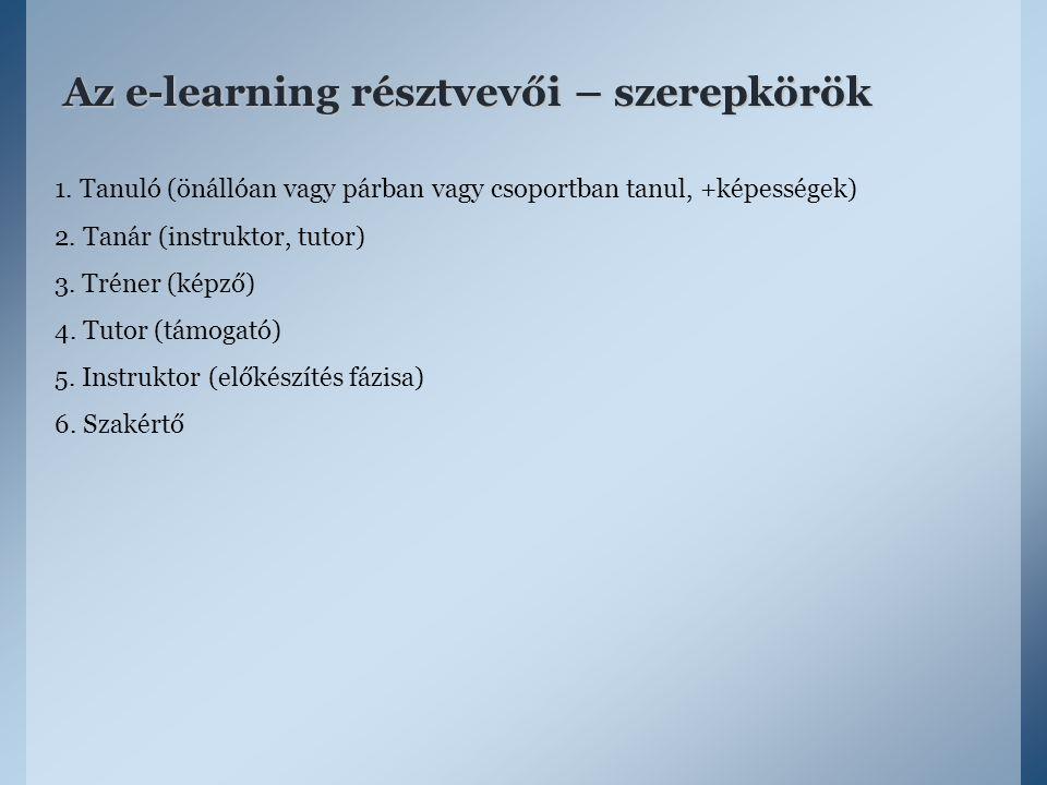 Az e-learning résztvevői – szerepkörök 1. Tanuló (önállóan vagy párban vagy csoportban tanul, +képességek) 2. Tanár (instruktor, tutor) 3. Tréner (kép