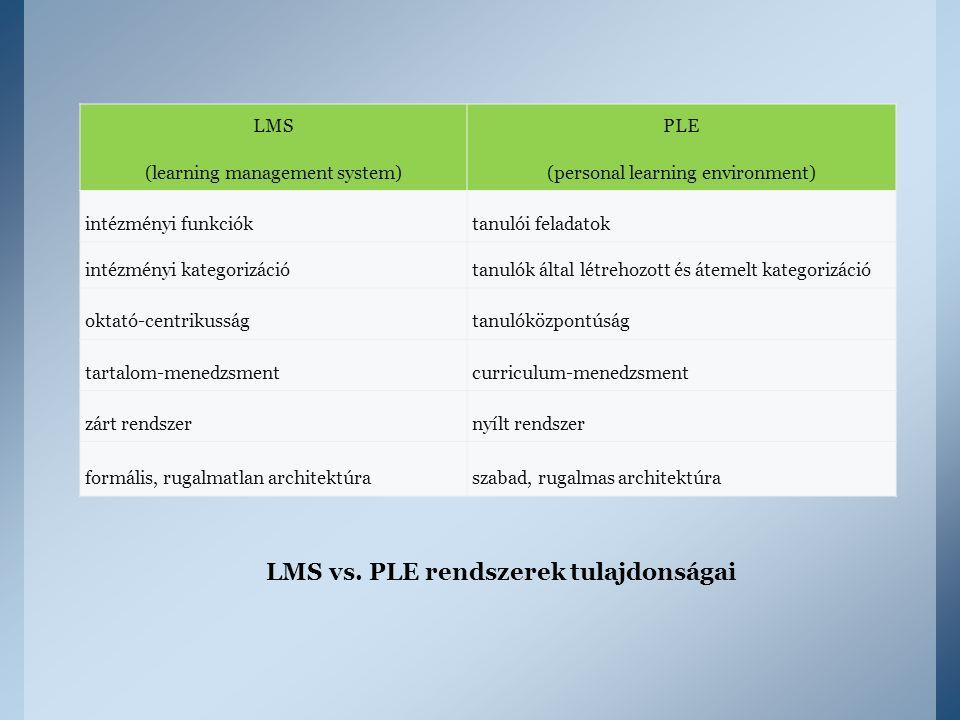 LMS (learning management system) PLE (personal learning environment) intézményi funkcióktanulói feladatok intézményi kategorizációtanulók által létreh
