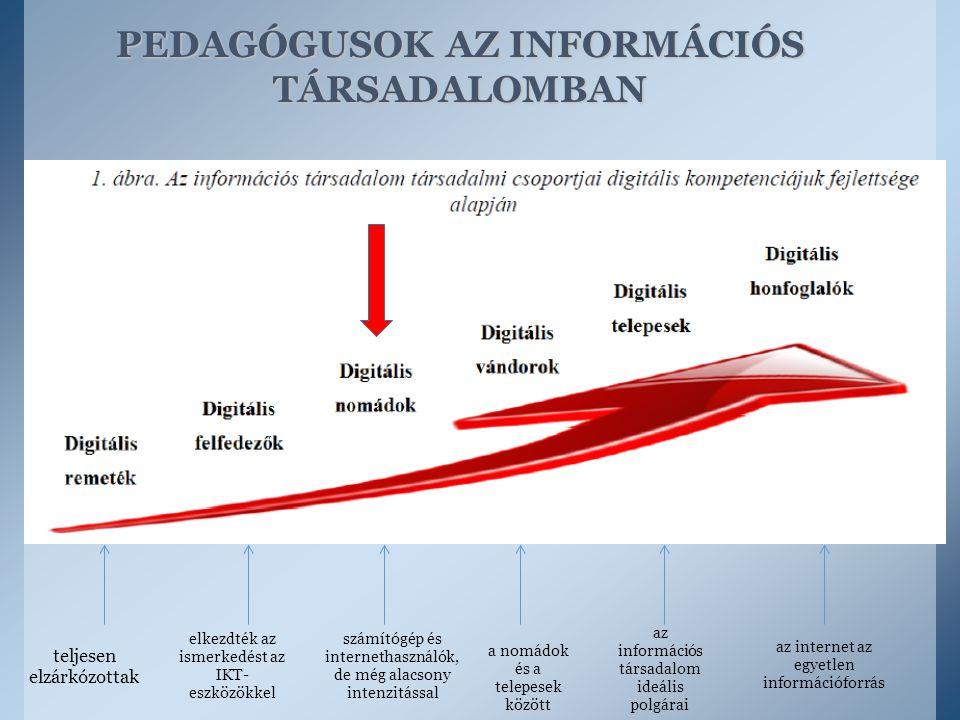 PEDAGÓGUSOK AZ INFORMÁCIÓS TÁRSADALOMBAN teljesen elzárkózottak elkezdték az ismerkedést az IKT- eszközökkel számítógép és internethasználók, de még a