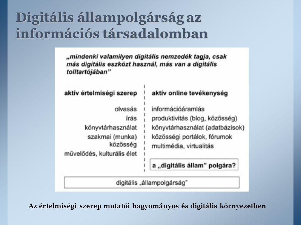 Digitális állampolgárság az információs társadalomban Az értelmiségi szerep mutatói hagyományos és digitális környezetben