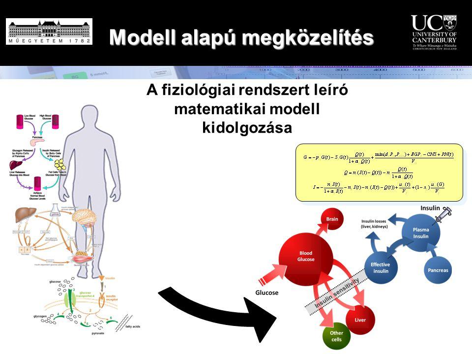 Modell alapú megközelítés A fiziológiai rendszert leíró matematikai modell kidolgozása