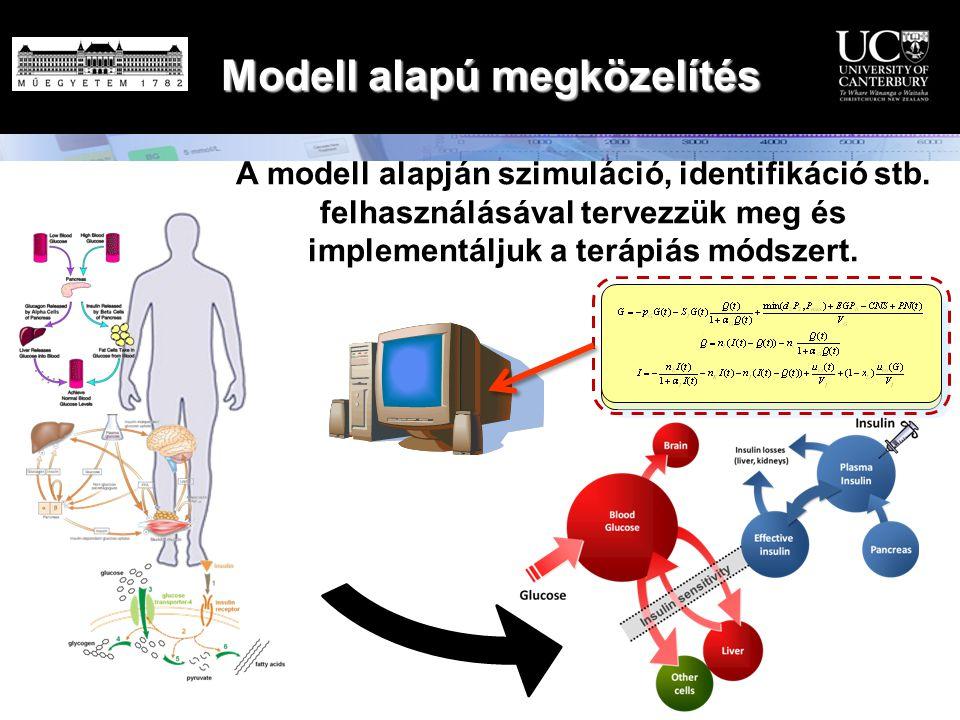 Modell alapú megközelítés A modell alapján szimuláció, identifikáció stb. felhasználásával tervezzük meg és implementáljuk a terápiás módszert.