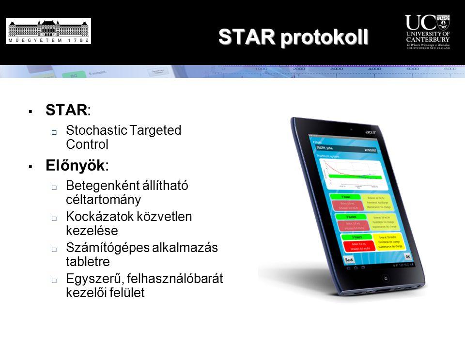 STAR protokoll  STAR:  Stochastic Targeted Control  Előnyök:  Betegenként állítható céltartomány  Kockázatok közvetlen kezelése  Számítógépes al