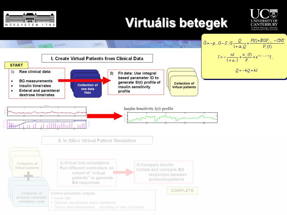 Virtuális betegek