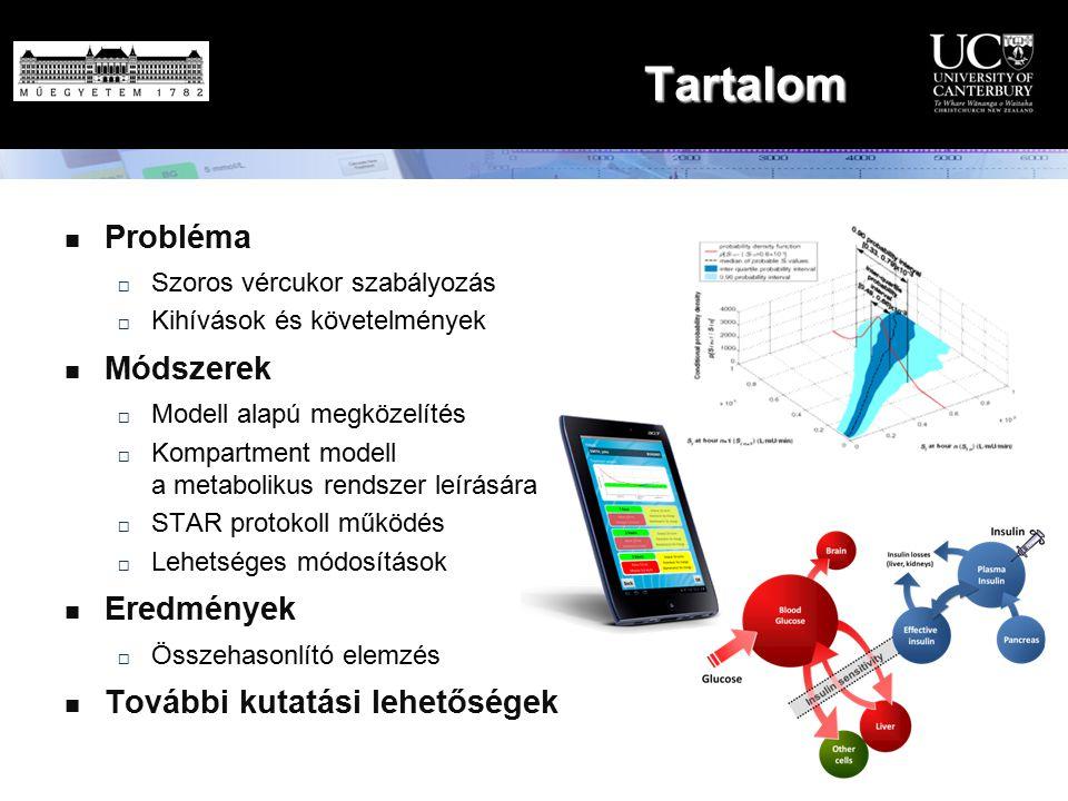 Tartalom Probléma  Szoros vércukor szabályozás  Kihívások és követelmények Módszerek  Modell alapú megközelítés  Kompartment modell a metabolikus