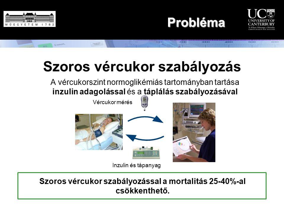 Probléma Szoros vércukor szabályozás A vércukorszint normoglikémiás tartományban tartása inzulin adagolással és a táplálás szabályozásával Inzulin és