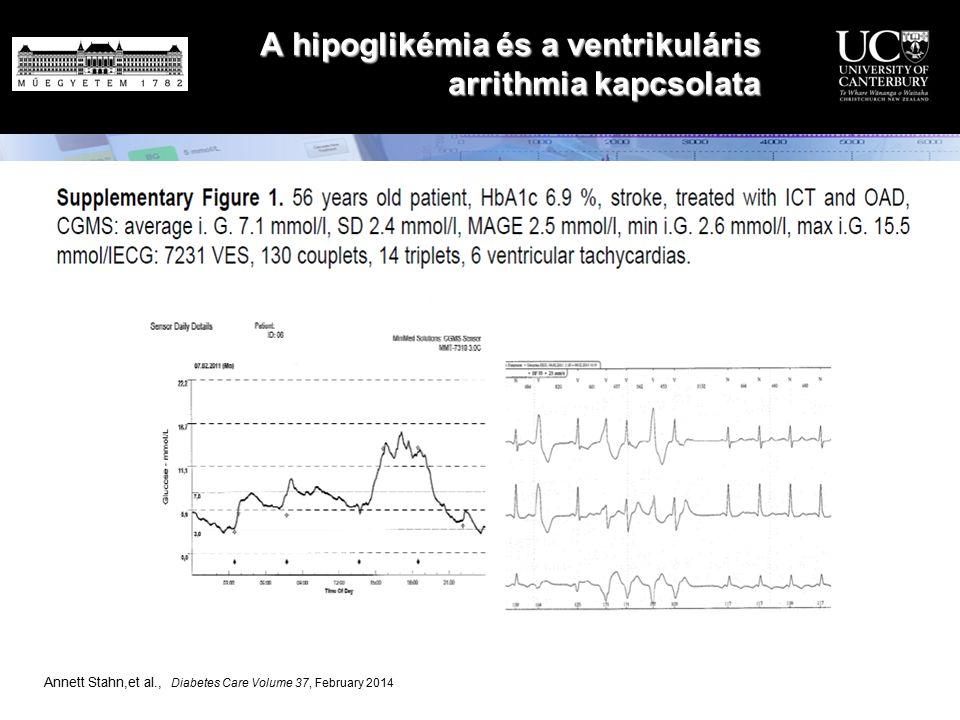 A hipoglikémia és a ventrikuláris arrithmia kapcsolata Annett Stahn,et al., Diabetes Care Volume 37, February 2014