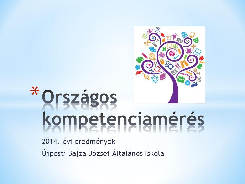 2014. évi eredmények Újpesti Bajza József Általános Iskola
