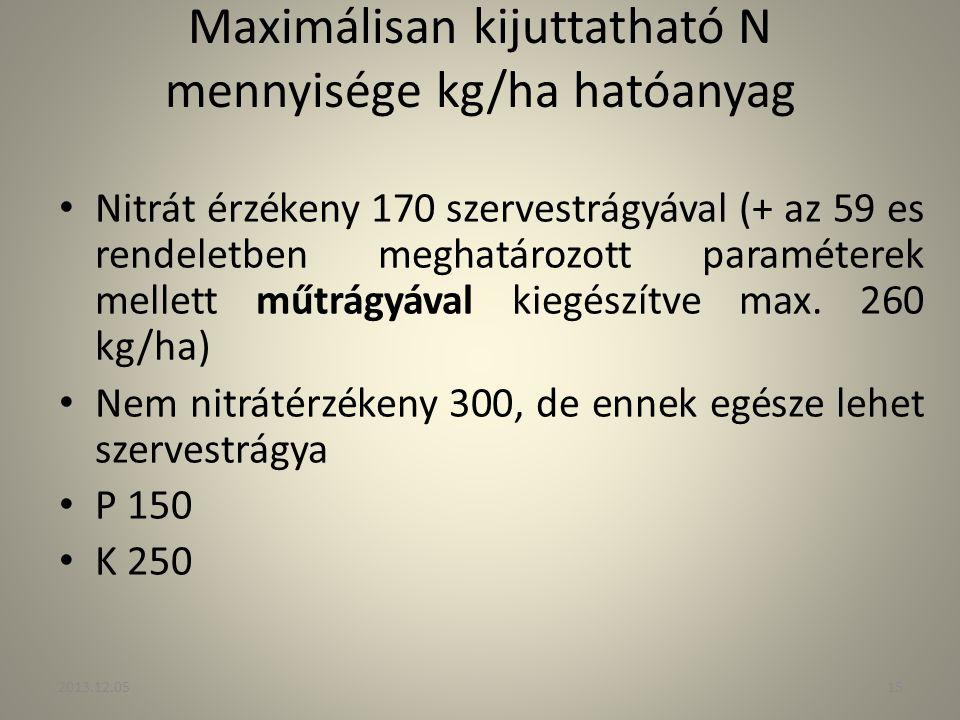 Maximálisan kijuttatható N mennyisége kg/ha hatóanyag Nitrát érzékeny 170 szervestrágyával (+ az 59 es rendeletben meghatározott paraméterek mellett m