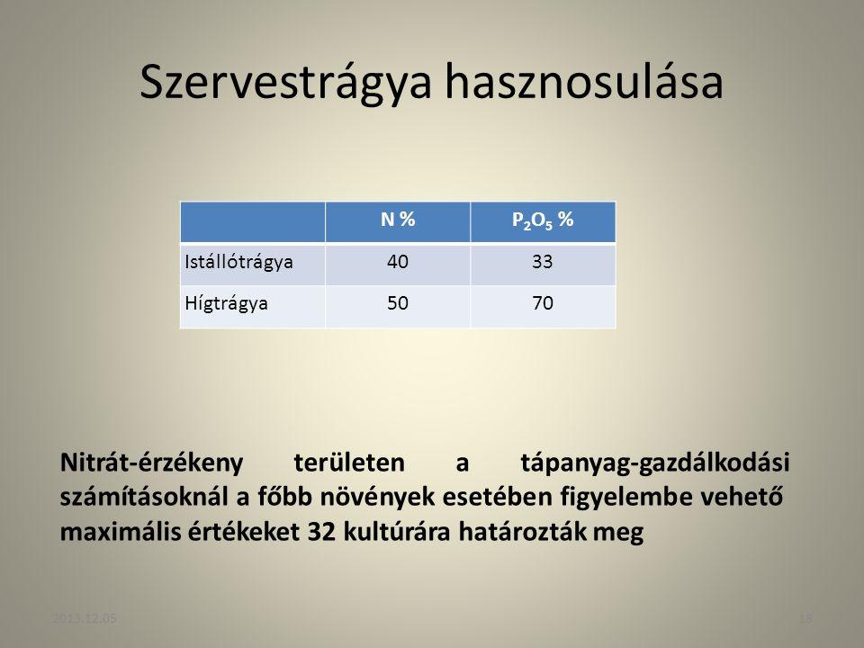 Szervestrágya hasznosulása N %P 2 O 5 % Istállótrágya4033 Hígtrágya5070 Nitrát-érzékeny területen a tápanyag-gazdálkodási számításoknál a főbb növénye