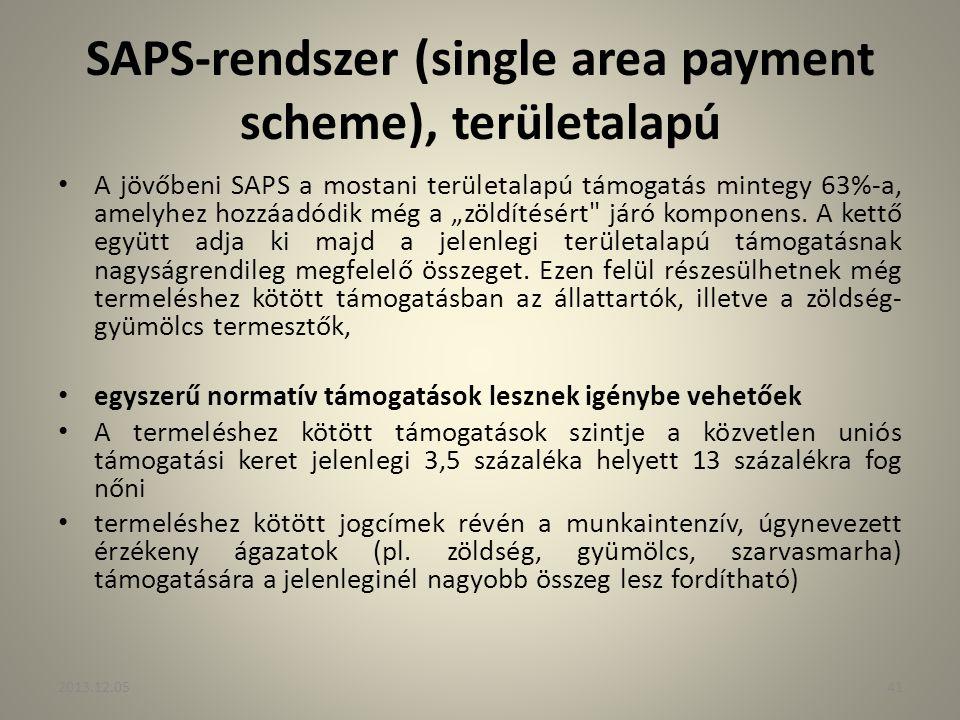 """SAPS-rendszer (single area payment scheme), területalapú A jövőbeni SAPS a mostani területalapú támogatás mintegy 63%-a, amelyhez hozzáadódik még a """"z"""