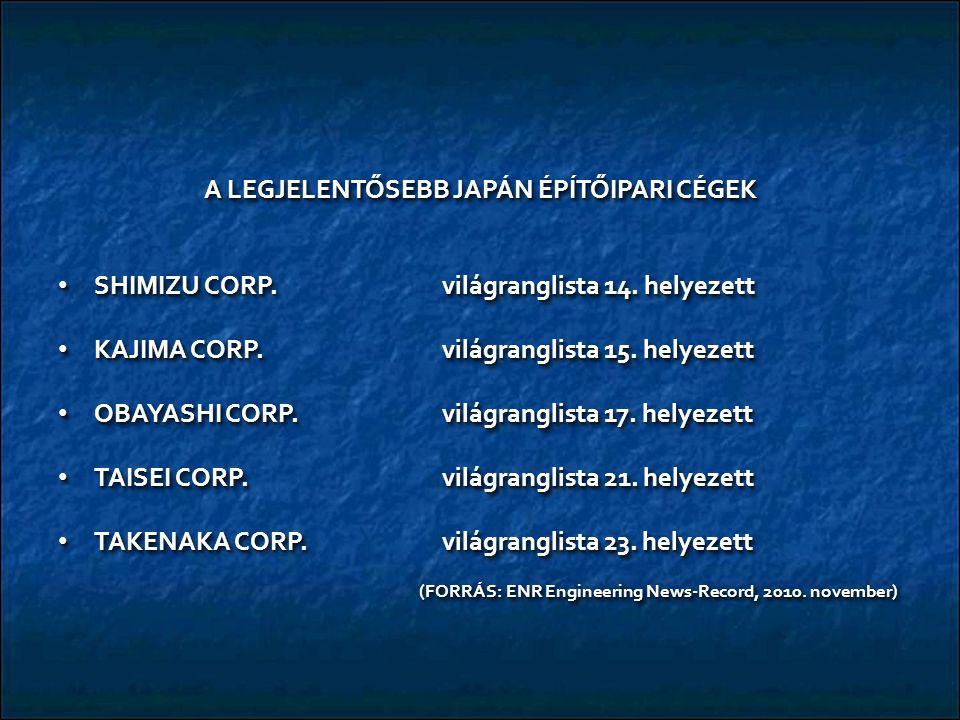 A LEGJELENTŐSEBB JAPÁN ÉPÍTŐIPARI CÉGEK SHIMIZU CORP.világranglista 14. helyezett SHIMIZU CORP.világranglista 14. helyezett KAJIMA CORP.világranglista