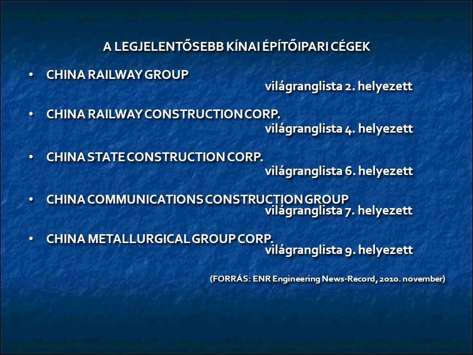 A LEGJELENTŐSEBB KÍNAI ÉPÍTŐIPARI CÉGEK CHINA RAILWAY GROUP világranglista 2. helyezett CHINA RAILWAY GROUP világranglista 2. helyezett CHINA RAILWAY