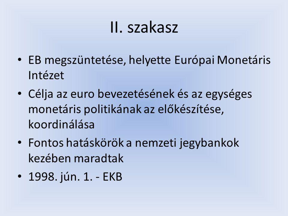 II. szakasz EB megszüntetése, helyette Európai Monetáris Intézet Célja az euro bevezetésének és az egységes monetáris politikának az előkészítése, koo
