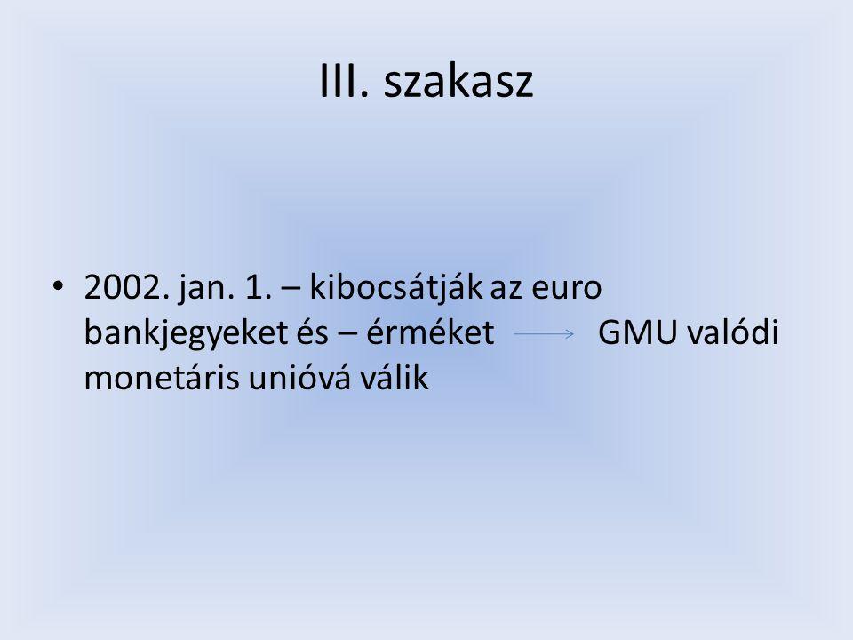 III. szakasz 2002. jan. 1. – kibocsátják az euro bankjegyeket és – érméket GMU valódi monetáris unióvá válik