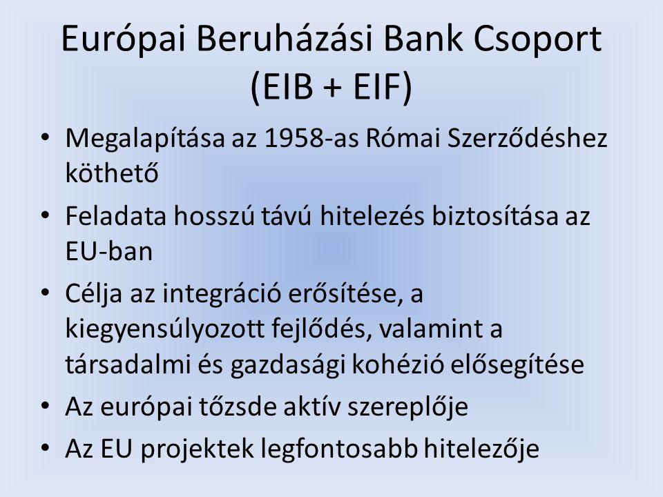 Európai Beruházási Bank Csoport (EIB + EIF) Megalapítása az 1958-as Római Szerződéshez köthető Feladata hosszú távú hitelezés biztosítása az EU-ban Cé