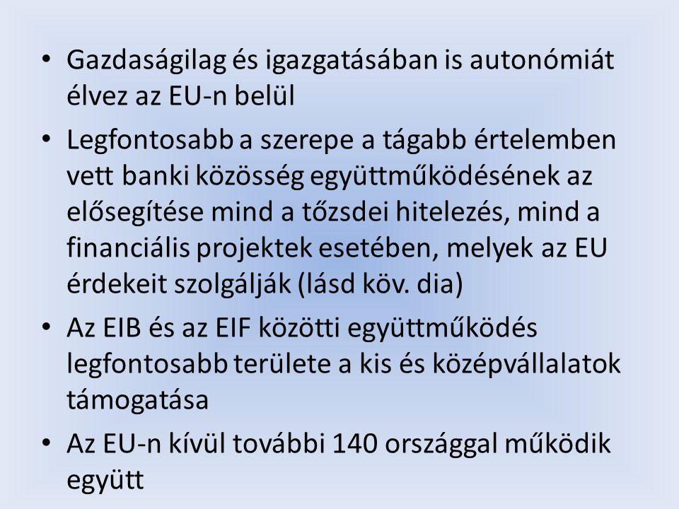 Gazdaságilag és igazgatásában is autonómiát élvez az EU-n belül Legfontosabb a szerepe a tágabb értelemben vett banki közösség együttműködésének az el