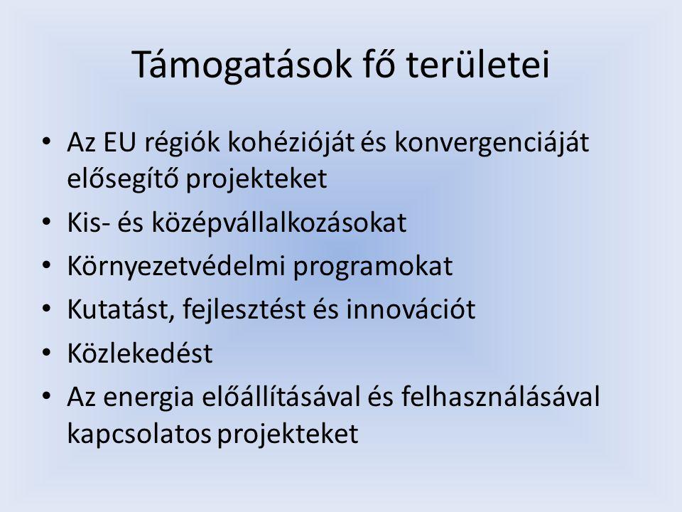 Támogatások fő területei Az EU régiók kohézióját és konvergenciáját elősegítő projekteket Kis- és középvállalkozásokat Környezetvédelmi programokat Ku