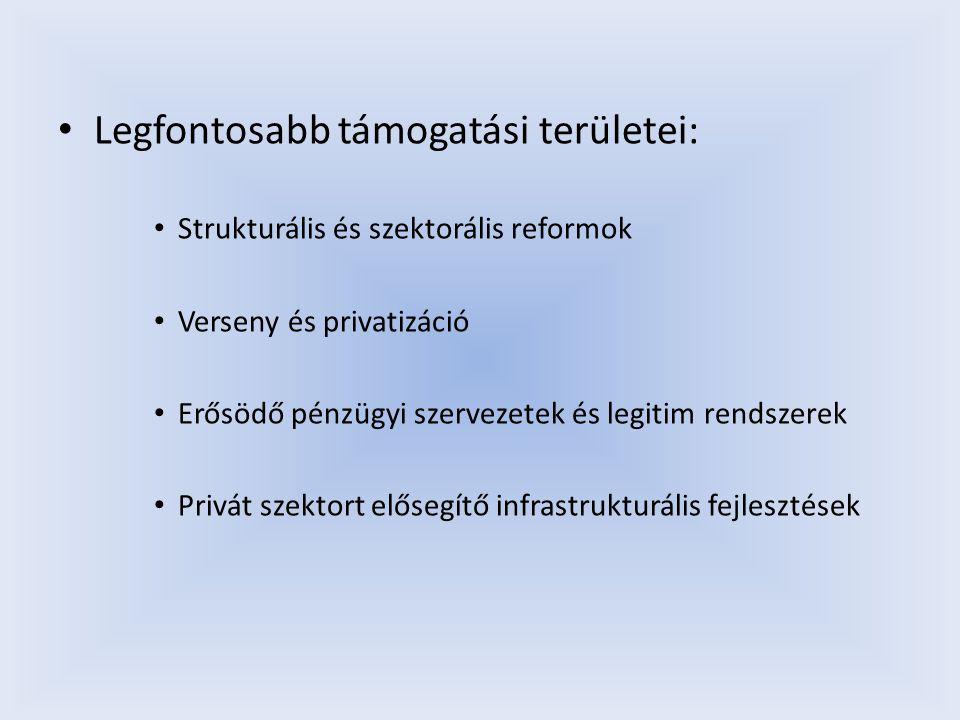Legfontosabb támogatási területei: Strukturális és szektorális reformok Verseny és privatizáció Erősödő pénzügyi szervezetek és legitim rendszerek Pri