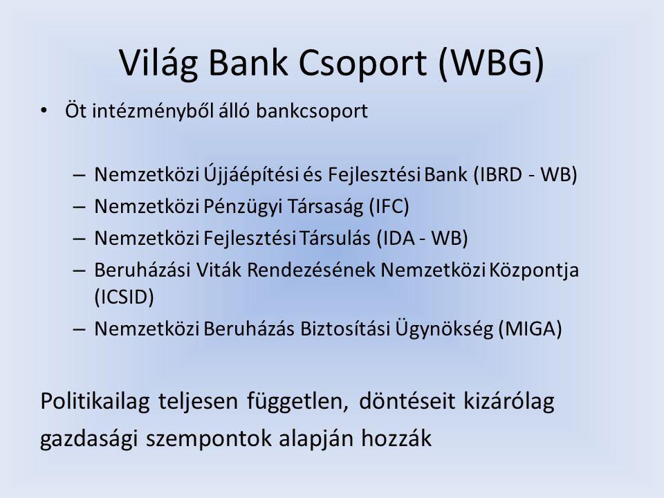 Nemzetközi Újjáépítési és Fejlesztési Bank (IBRD - WB) Célja a fejlődő országok lemaradásának csökkentése Fenntartható fejlődés biztosítása Kölcsönök, garanciák, kockázat menedzsment, analitikai és tanácsadási szolgáltatás 185 tagország A világpiac egyik legnagyobb hitelezője