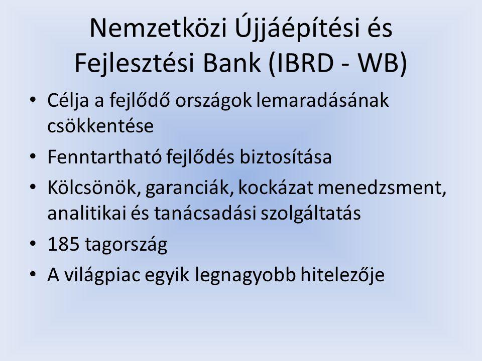 Nemzetközi Újjáépítési és Fejlesztési Bank (IBRD - WB) Célja a fejlődő országok lemaradásának csökkentése Fenntartható fejlődés biztosítása Kölcsönök,
