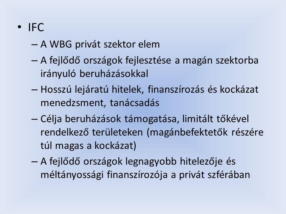IFC – A WBG privát szektor elem – A fejlődő országok fejlesztése a magán szektorba irányuló beruházásokkal – Hosszú lejáratú hitelek, finanszírozás és