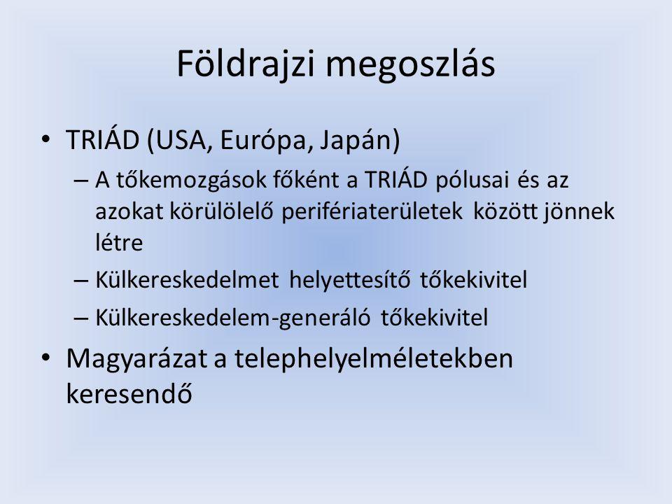 Földrajzi megoszlás TRIÁD (USA, Európa, Japán) – A tőkemozgások főként a TRIÁD pólusai és az azokat körülölelő perifériaterületek között jönnek létre