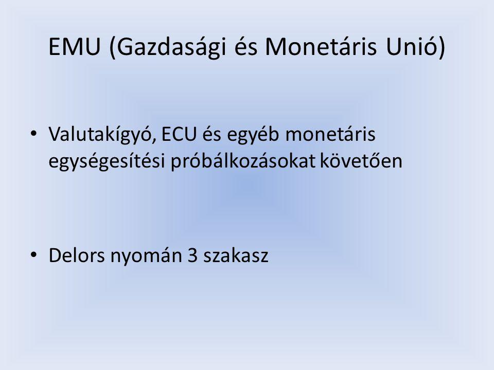 EMU (Gazdasági és Monetáris Unió) Valutakígyó, ECU és egyéb monetáris egységesítési próbálkozásokat követően Delors nyomán 3 szakasz