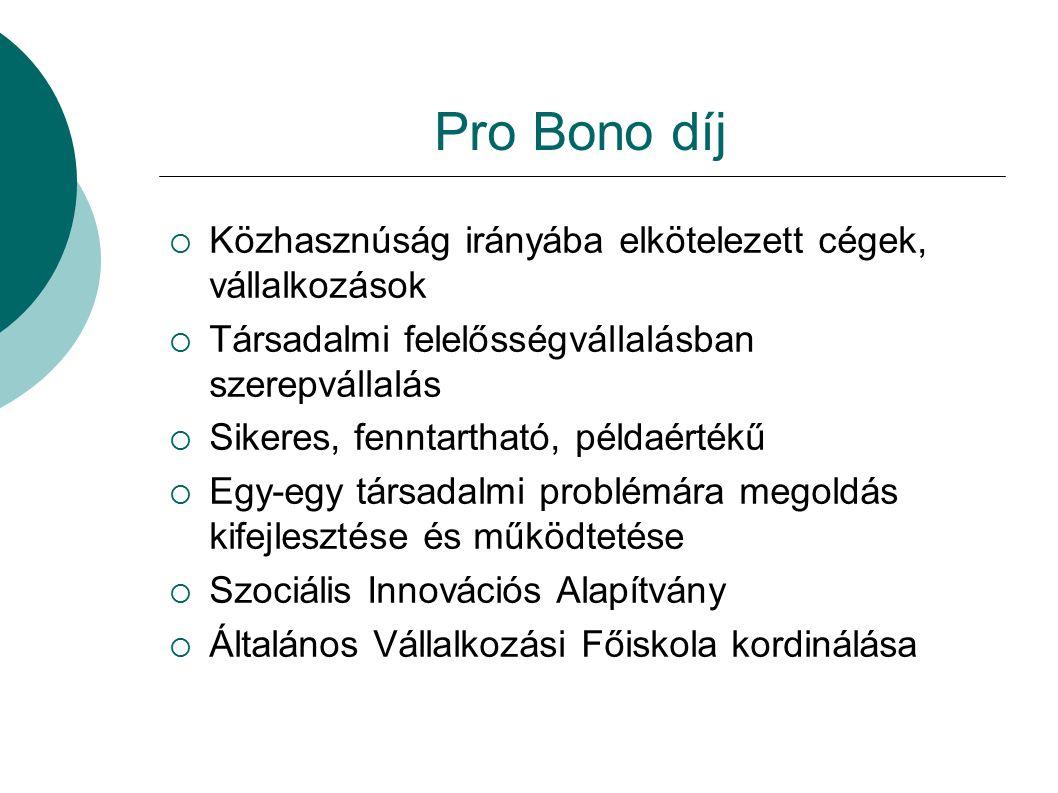 Pro Bono díj  Közhasznúság irányába elkötelezett cégek, vállalkozások  Társadalmi felelősségvállalásban szerepvállalás  Sikeres, fenntartható, péld