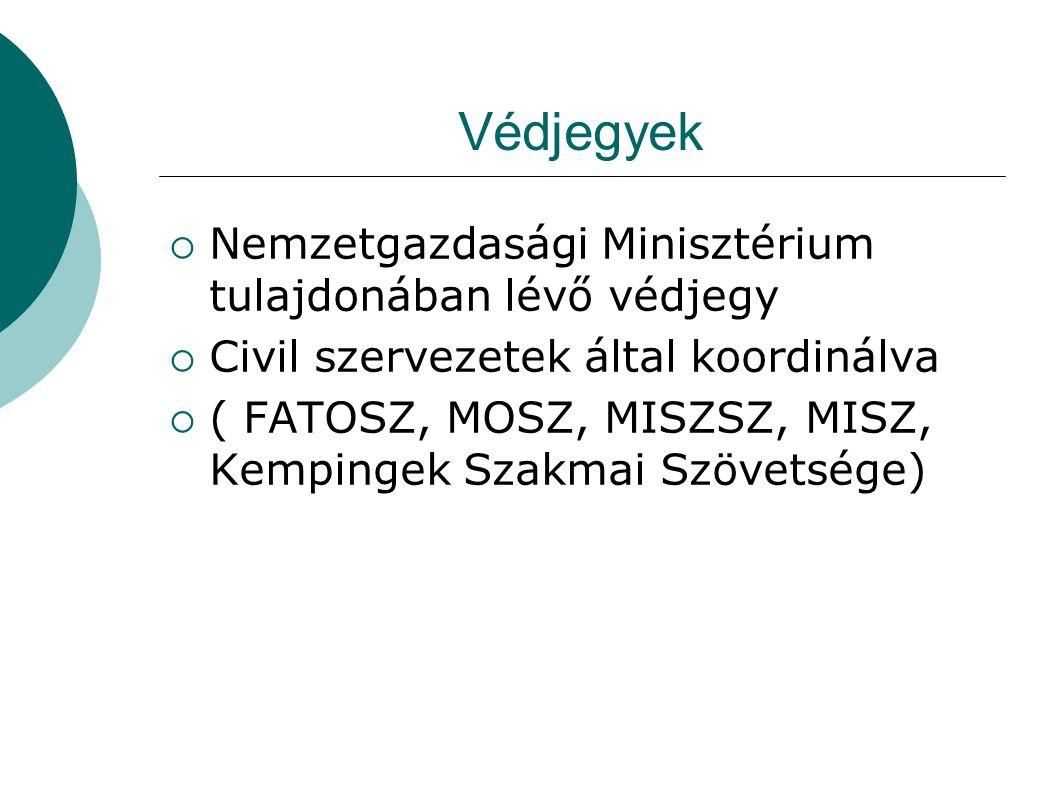 Védjegyek  Nemzetgazdasági Minisztérium tulajdonában lévő védjegy  Civil szervezetek által koordinálva  ( FATOSZ, MOSZ, MISZSZ, MISZ, Kempingek Sza