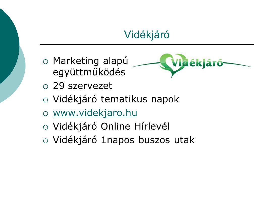Vidékjáró  Marketing alapú hálózatszerű együttműködés  29 szervezet  Vidékjáró tematikus napok  www.videkjaro.hu www.videkjaro.hu  Vidékjáró Onli