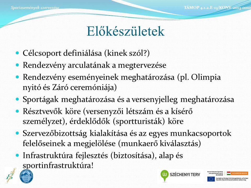 Előkészületek Célcsoport definiálása (kinek szól?) Rendezvény arculatának a megtervezése Rendezvény eseményeinek meghatározása (pl. Olimpia nyitó és Z