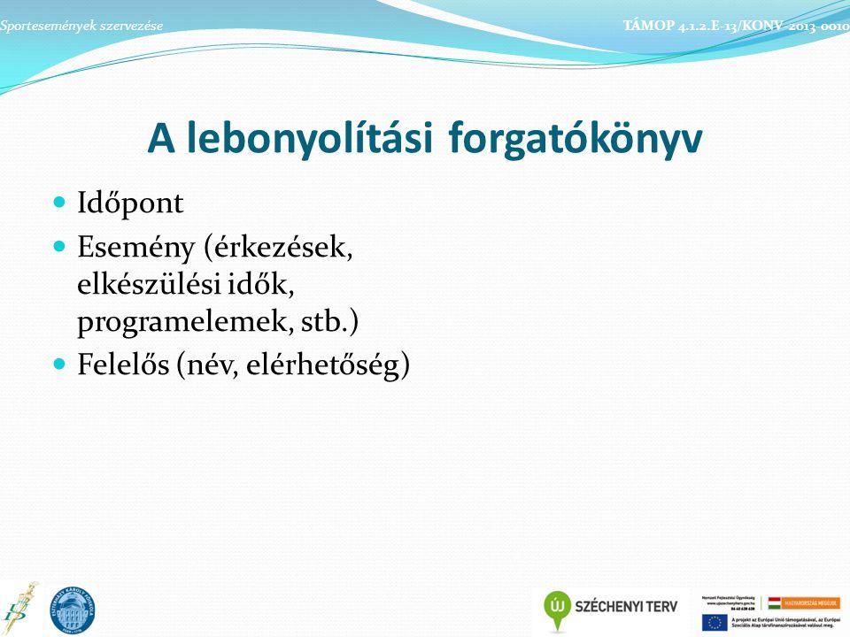 A lebonyolítási forgatókönyv Időpont Esemény (érkezések, elkészülési idők, programelemek, stb.) Felelős (név, elérhetőség) Sportesemények szervezése TÁMOP 4.1.2.E-13/KONV-2013-0010