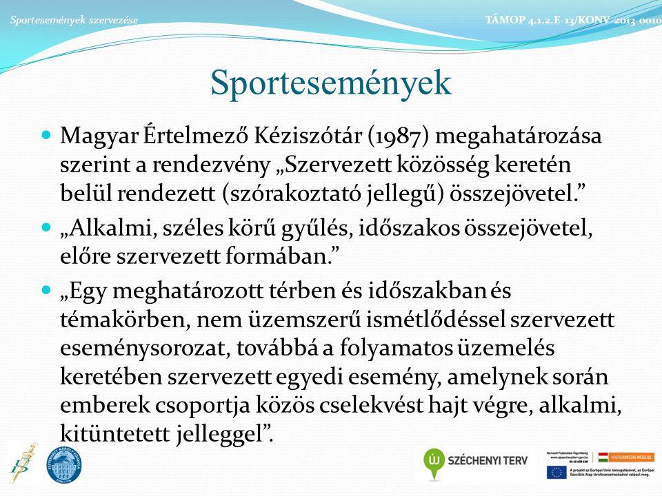 Az iskolai sportesemények típusai, csoportosításuk Sportesemények szervezése TÁMOP 4.1.2.E-13/KONV-2013-0010 Iskolai sportesemények Sportversenyek Sportos események Iskolai táborokErdei iskolák Hazai Nemzetközi Iskolán belüli Iskolák közötti Felkészítő Barátságos Sportágválasztó nap Sportnap Egészségnap Torna és sportünnepélyek Túrák Kirándulások Sportbemutatók Challenge day Sportvetélkedő Flash- Mob Egy napos Több napos Sporttáborok Üdülőtáborok Tematikus táborok edzőtáborok