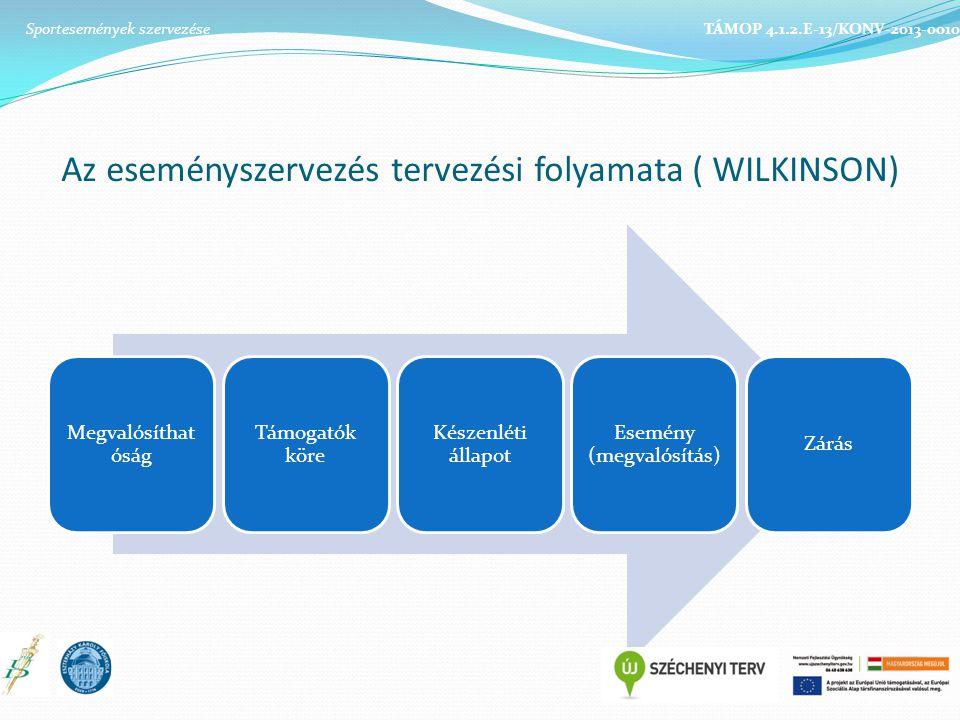 Az eseményszervezés tervezési folyamata ( WILKINSON) Megvalósíthat óság Támogatók köre Készenléti állapot Esemény (megvalósítás) Zárás TÁMOP 4.1.2.E-1