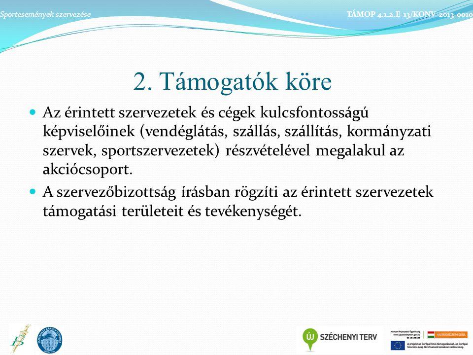 Lebonyolítás Sportesemények szervezése TÁMOP 4.1.2.E-13/KONV-2013-0010 Első vendég érkezésétől az utolsó vendég távozásáig tart.