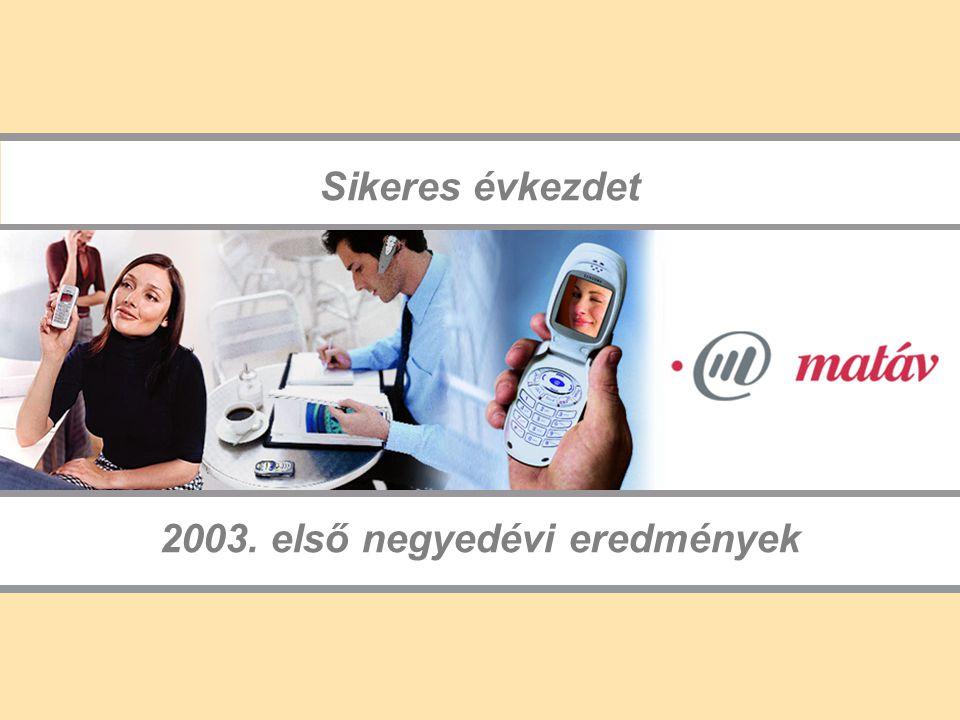 1 Sikeres évkezdet 2003. első negyedévi eredmények