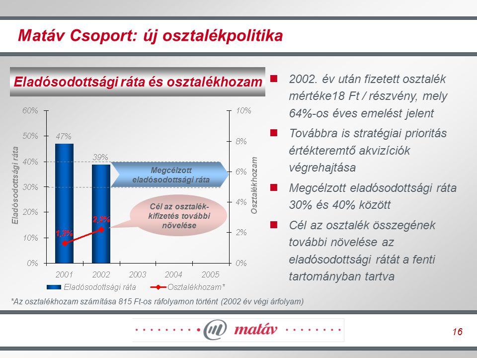 16 Matáv Csoport: új osztalékpolitika 2002. év után fizetett osztalék mértéke18 Ft / részvény, mely 64%-os éves emelést jelent Továbbra is stratégiai