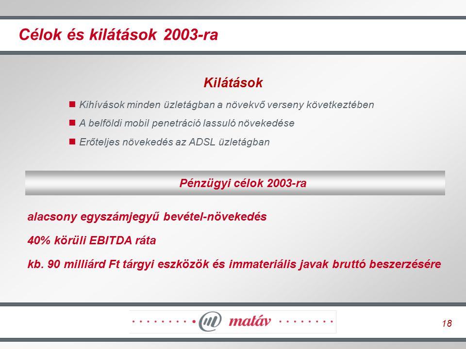 18 Célok és kilátások 2003-ra Kilátások Kihívások minden üzletágban a növekvő verseny következtében A belföldi mobil penetráció lassuló növekedése Erő