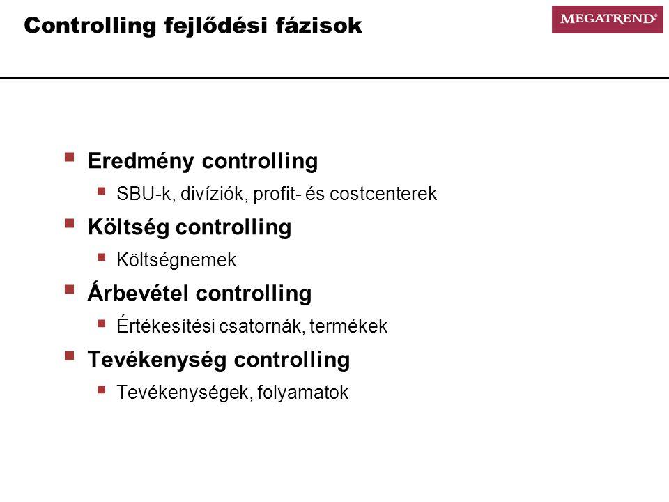 Controlling fejlődési fázisok  Eredmény controlling  SBU-k, divíziók, profit- és costcenterek  Költség controlling  Költségnemek  Árbevétel controlling  Értékesítési csatornák, termékek  Tevékenység controlling  Tevékenységek, folyamatok