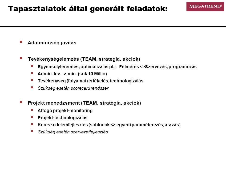 Tapasztalatok által generált feladatok:  Adatminőség javítás  Tevékenységelemzés (TEAM, stratégia, akciók)  Egyensúlyteremtés, optimalizálás pl.