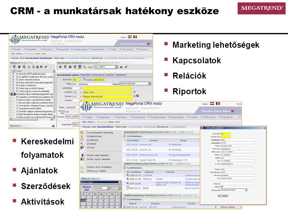 CRM - a munkatársak hatékony eszköze  Marketing lehetőségek  Kapcsolatok  Relációk  Riportok  Kereskedelmi folyamatok  Ajánlatok  Szerződések  Aktivitások